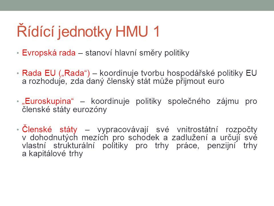 Řídící jednotky HMU 1 Evropská rada – stanoví hlavní směry politiky