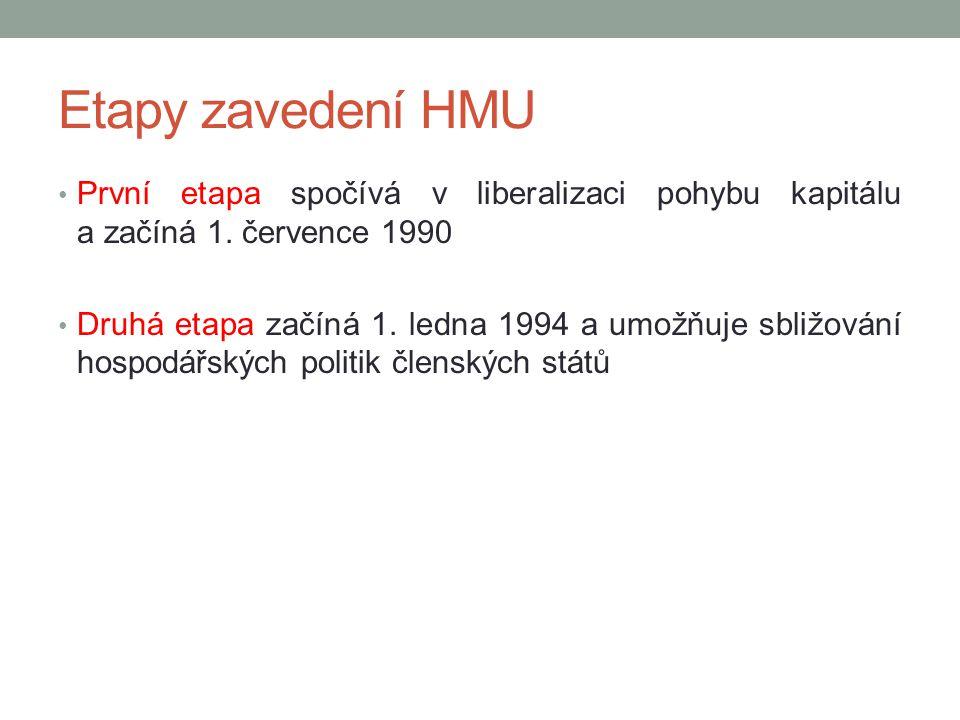Etapy zavedení HMU První etapa spočívá v liberalizaci pohybu kapitálu a začíná 1. července 1990.