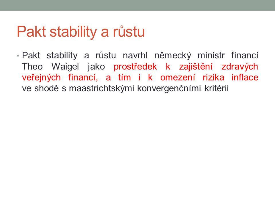 Pakt stability a růstu