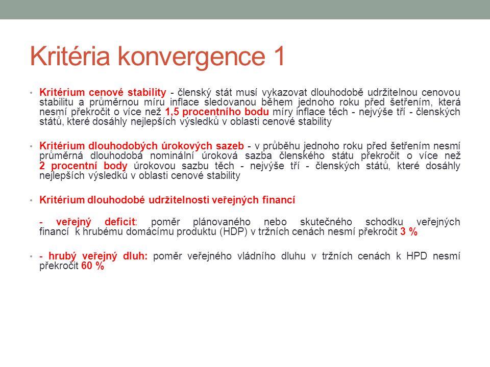 Kritéria konvergence 1