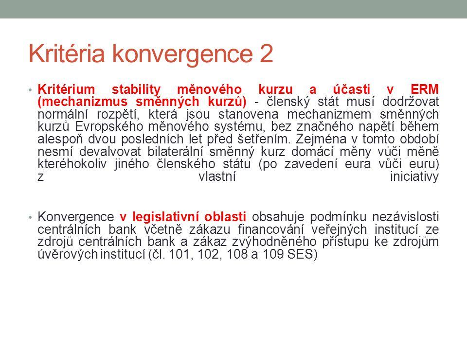 Kritéria konvergence 2
