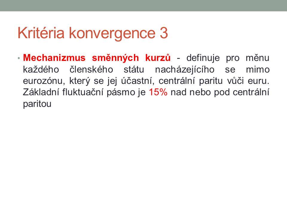 Kritéria konvergence 3