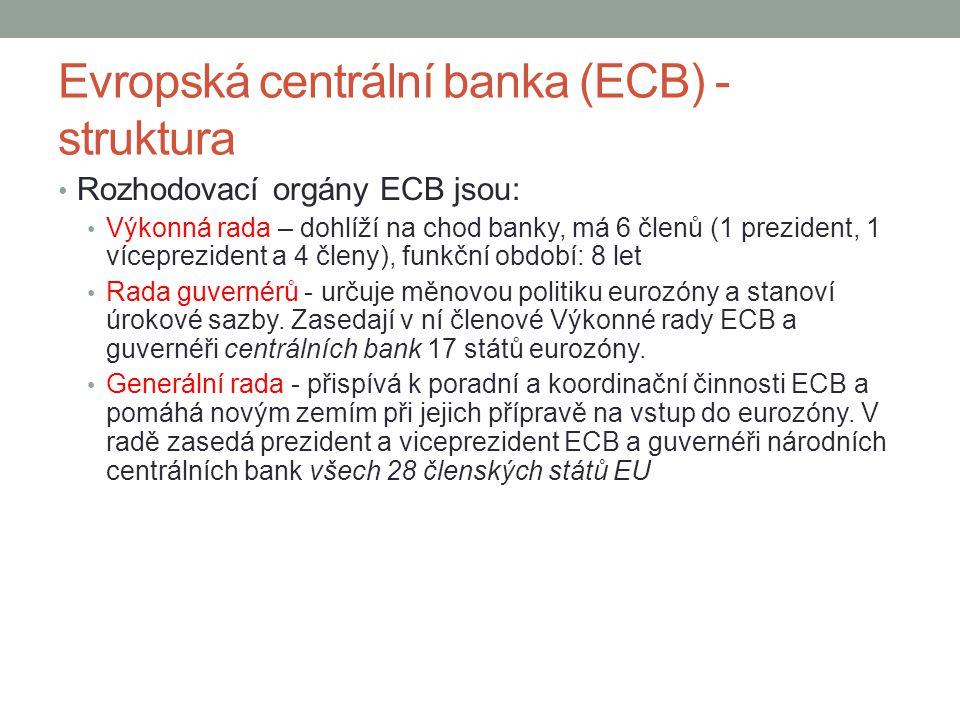 Evropská centrální banka (ECB) - struktura