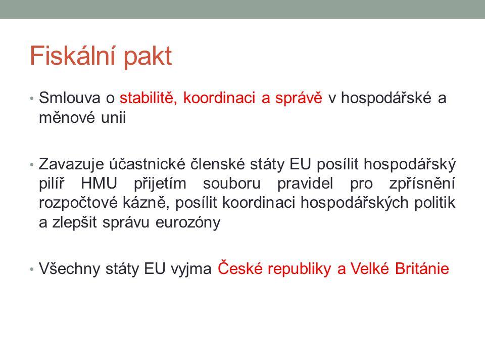 Fiskální pakt Smlouva o stabilitě, koordinaci a správě v hospodářské a měnové unii.
