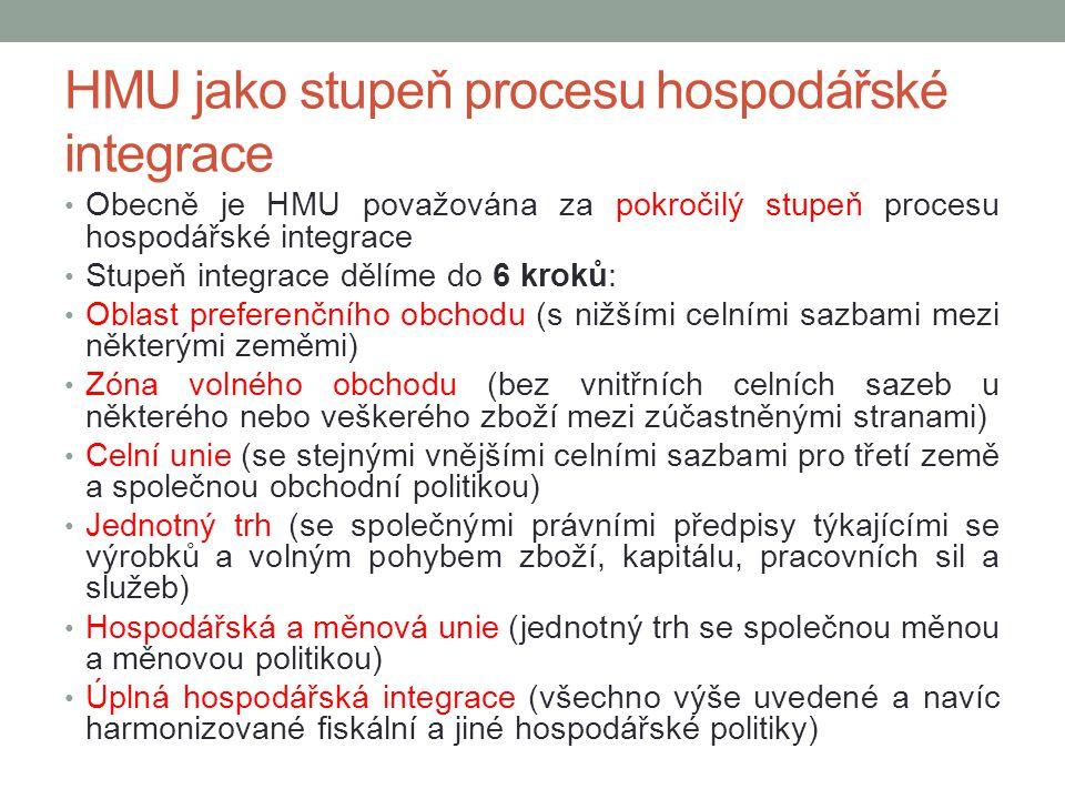 HMU jako stupeň procesu hospodářské integrace