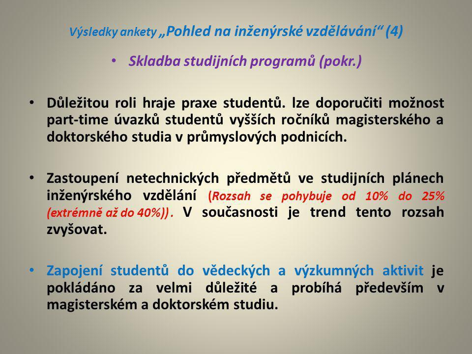 """Výsledky ankety """"Pohled na inženýrské vzdělávání (4)"""