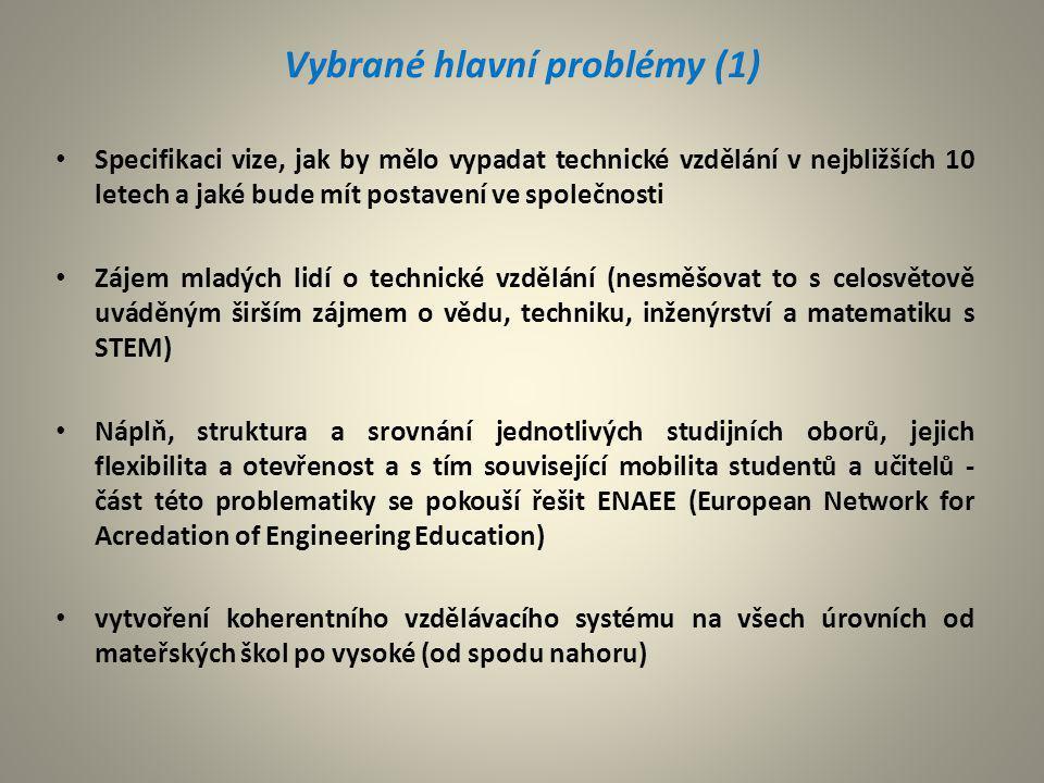 Vybrané hlavní problémy (1)