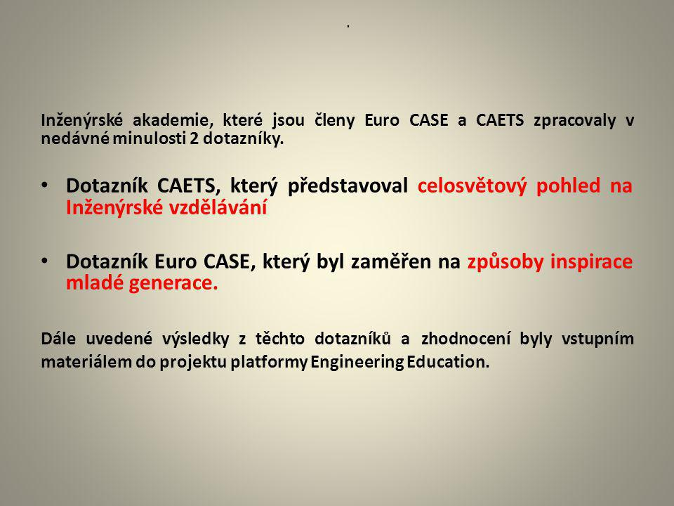 . Inženýrské akademie, které jsou členy Euro CASE a CAETS zpracovaly v nedávné minulosti 2 dotazníky.