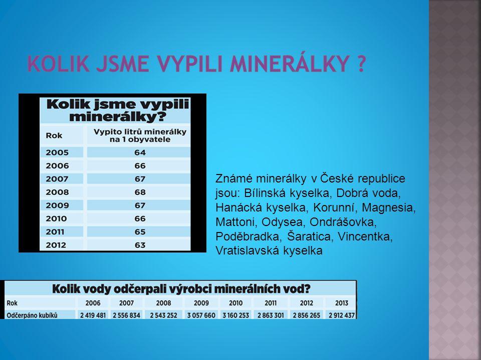 Kolik jsme vypili minerálky
