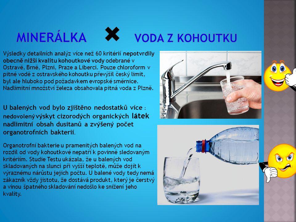 Minerálka  voda z kohoutku