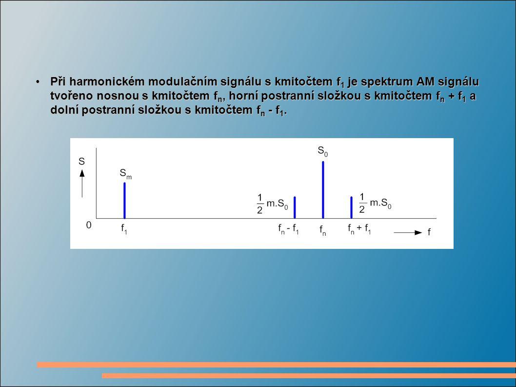 Při harmonickém modulačním signálu s kmitočtem f1 je spektrum AM signálu tvořeno nosnou s kmitočtem fn, horní postranní složkou s kmitočtem fn + f1 a dolní postranní složkou s kmitočtem fn - f1.