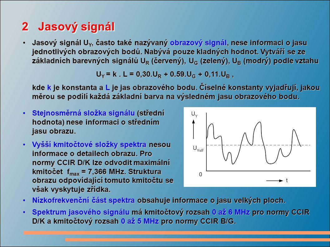 2 Jasový signál