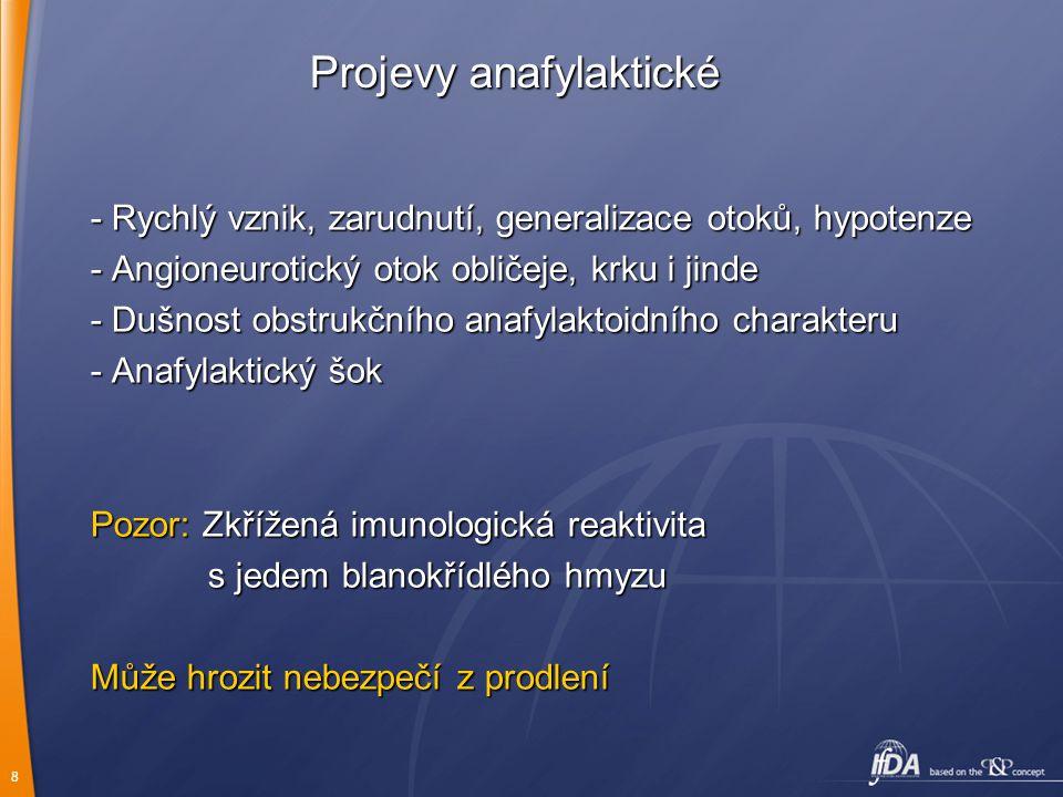 Projevy anafylaktické