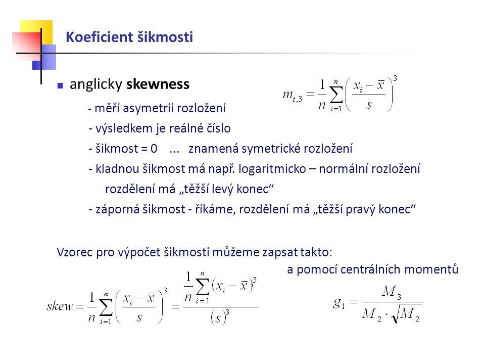 Koeficient šikmosti anglicky skewness - výsledkem je reálné číslo