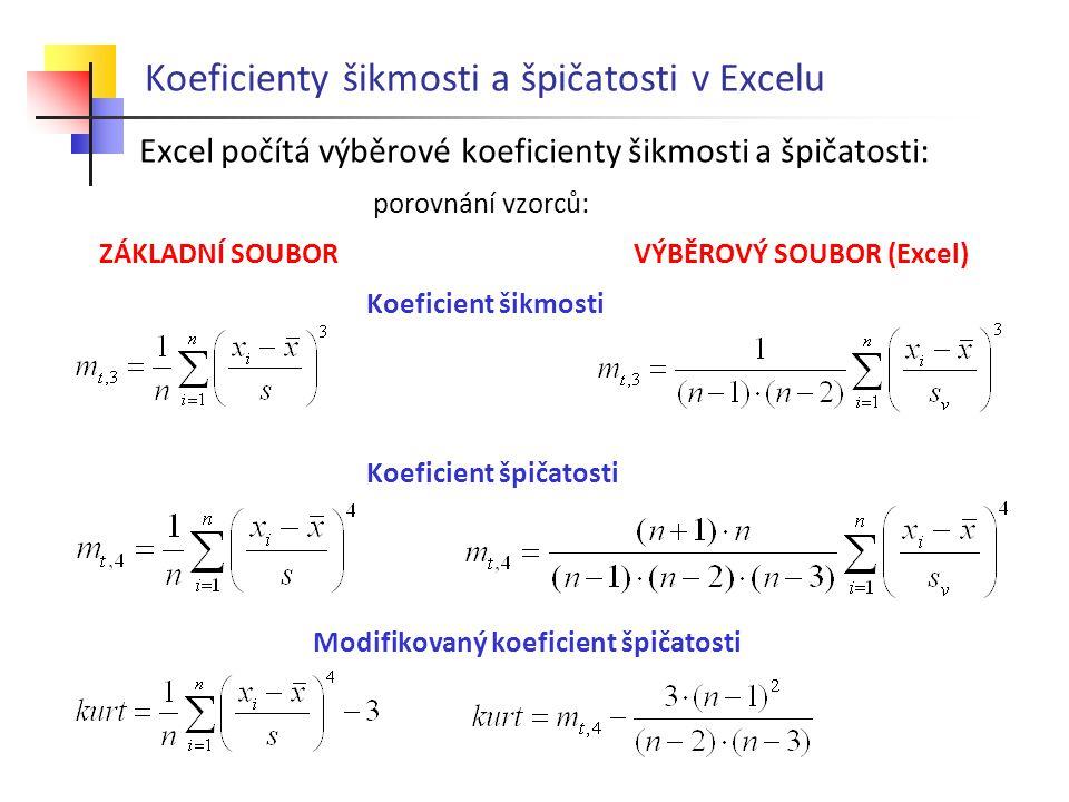 Koeficienty šikmosti a špičatosti v Excelu
