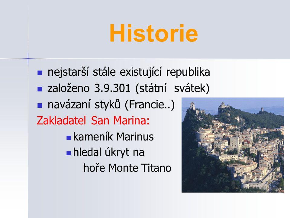 Historie nejstarší stále existující republika