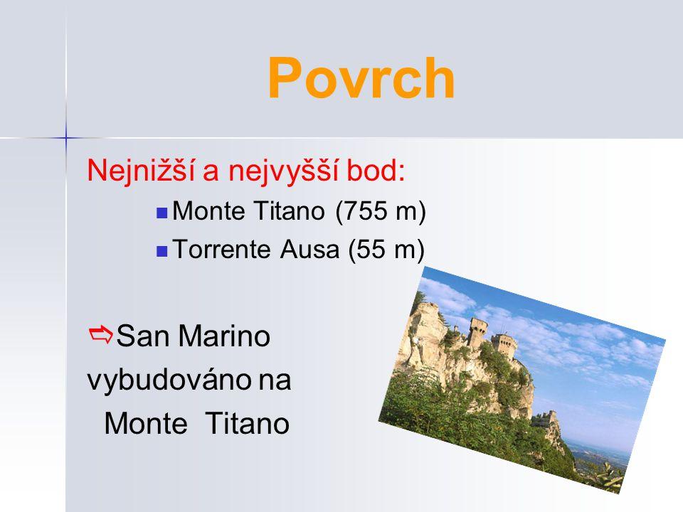 Povrch Nejnižší a nejvyšší bod: San Marino vybudováno na Monte Titano
