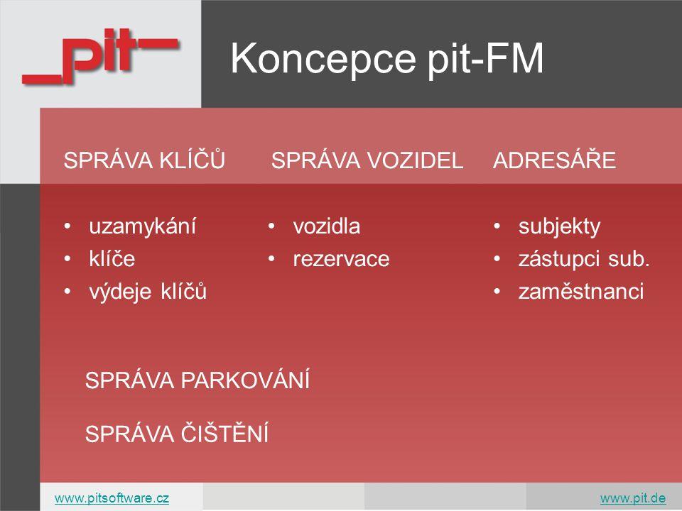 www.pitsoftware.cz www.pit.de