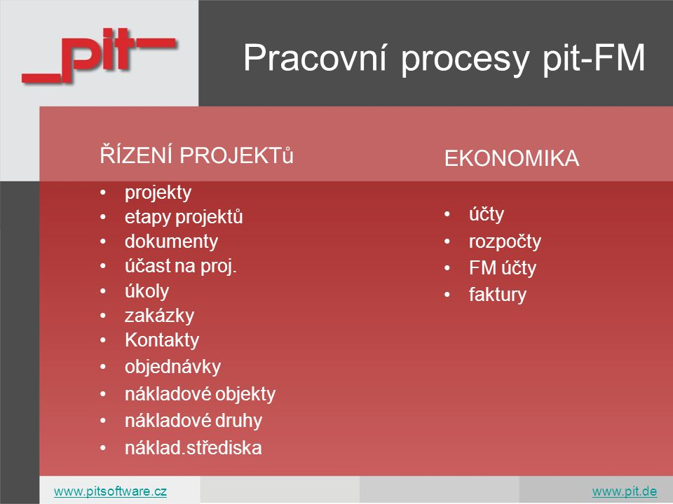 Pracovní procesy pit-FM