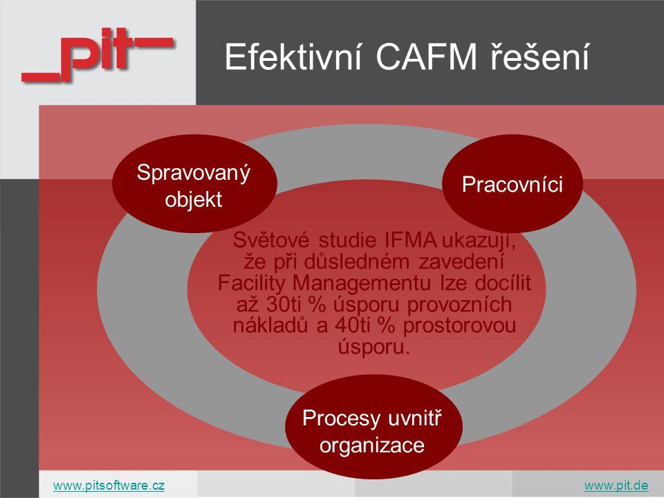 Efektivní CAFM řešení Pracovníci Spravovaný objekt