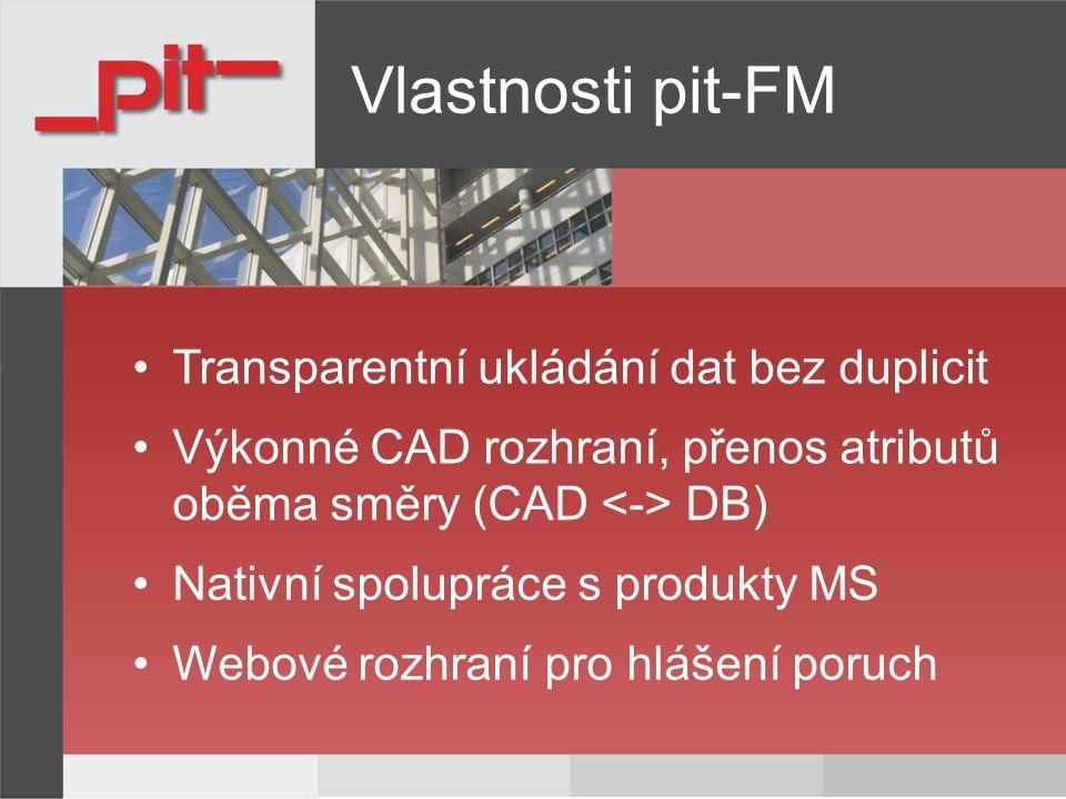 Vlastnosti pit-FM Transparentní ukládání dat bez duplicit