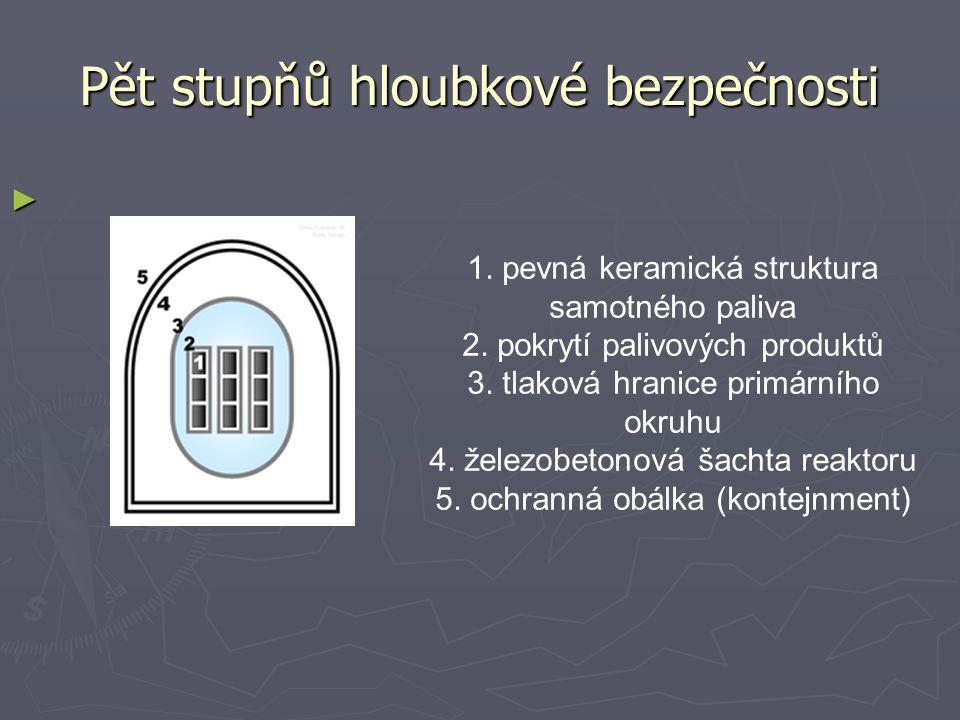 Pět stupňů hloubkové bezpečnosti