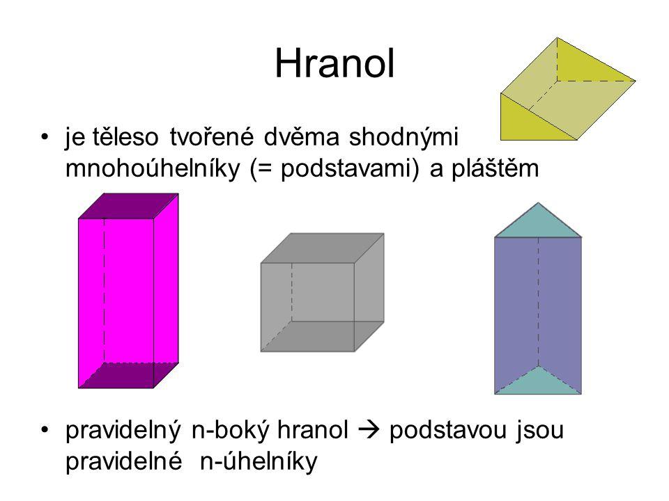 Hranol je těleso tvořené dvěma shodnými mnohoúhelníky (= podstavami) a pláštěm.