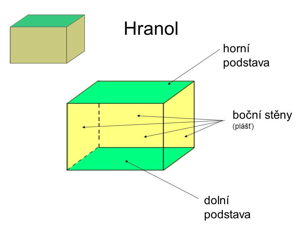 Hranol horní podstava boční stěny (plášť) dolní podstava