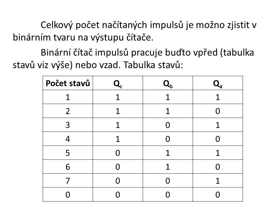Celkový počet načítaných impulsů je možno zjistit v binárním tvaru na výstupu čítače. Binární čítač impulsů pracuje buďto vpřed (tabulka stavů viz výše) nebo vzad. Tabulka stavů: