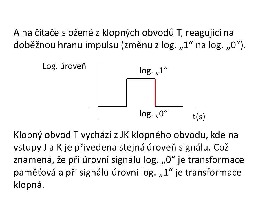 """A na čítače složené z klopných obvodů T, reagující na doběžnou hranu impulsu (změnu z log. """"1 na log. """"0 ). Klopný obvod T vychází z JK klopného obvodu, kde na vstupy J a K je přivedena stejná úroveň signálu. Což znamená, že při úrovni signálu log. """"0 je transformace paměťová a při signálu úrovni log. """"1 je transformace klopná."""