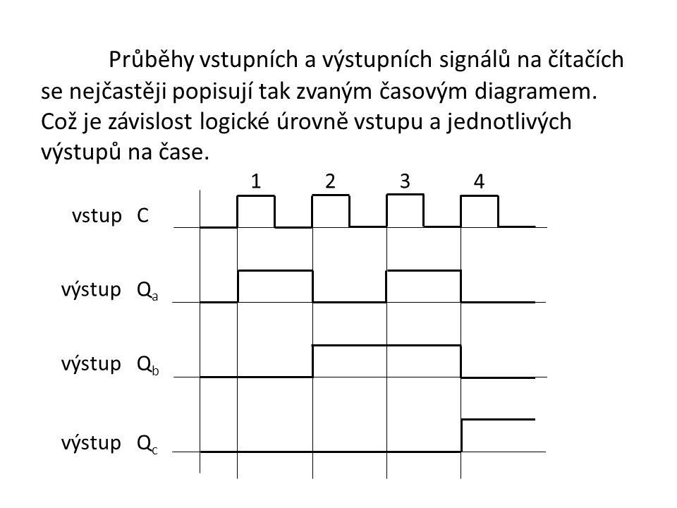 Průběhy vstupních a výstupních signálů na čítačích se nejčastěji popisují tak zvaným časovým diagramem. Což je závislost logické úrovně vstupu a jednotlivých výstupů na čase.