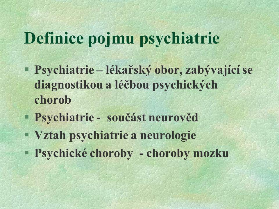 Definice pojmu psychiatrie