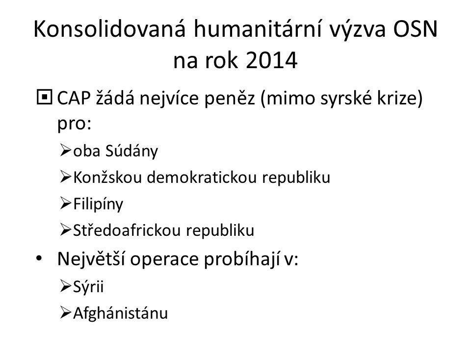 Konsolidovaná humanitární výzva OSN na rok 2014