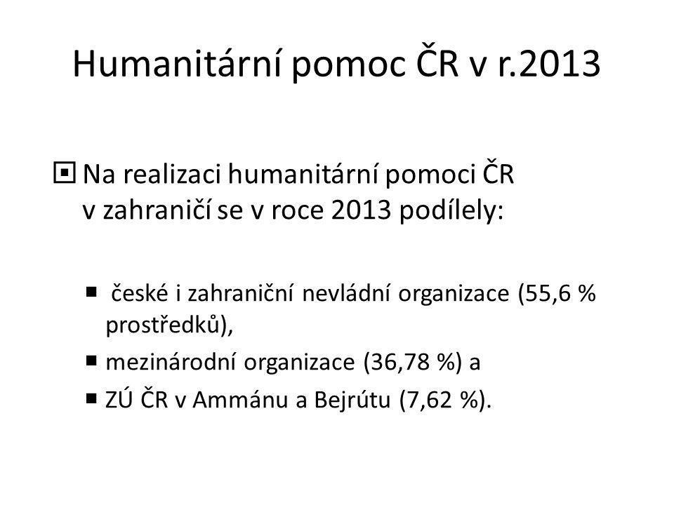 Humanitární pomoc ČR v r.2013