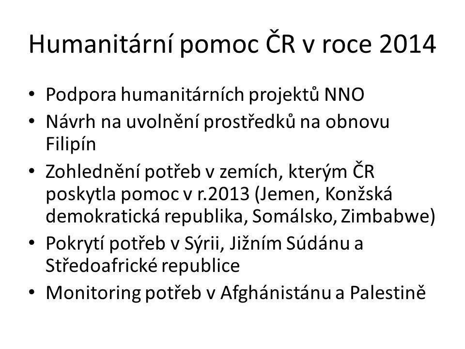Humanitární pomoc ČR v roce 2014