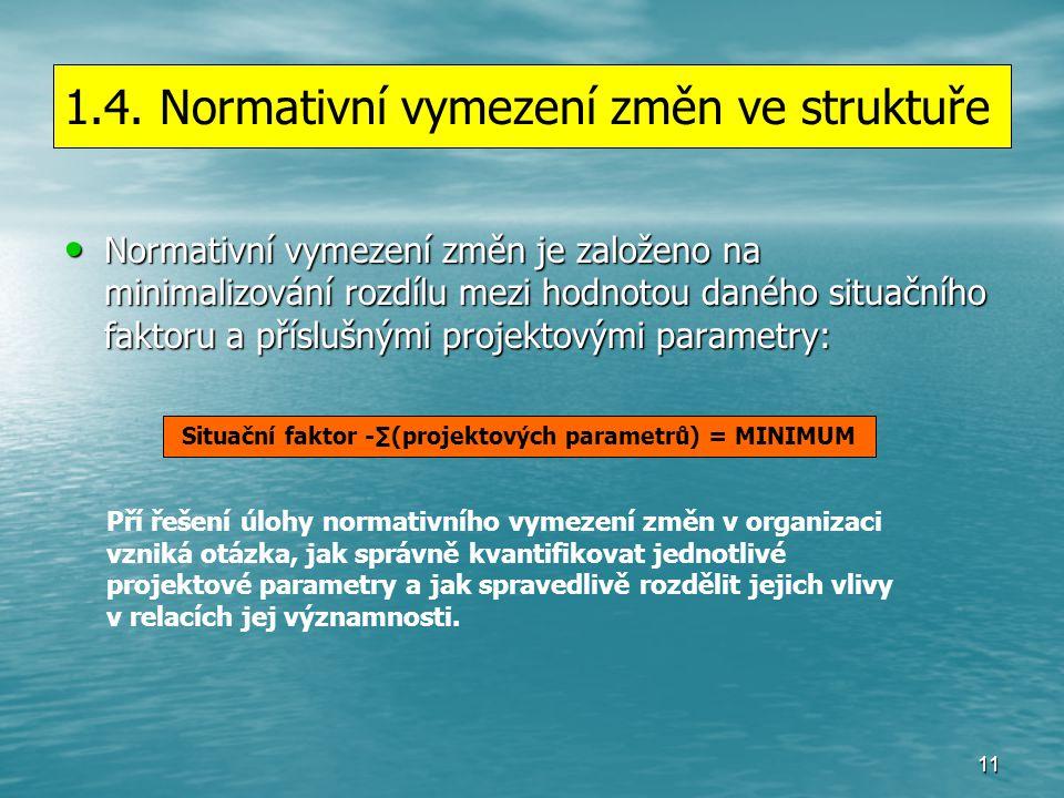 1.4. Normativní vymezení změn ve struktuře