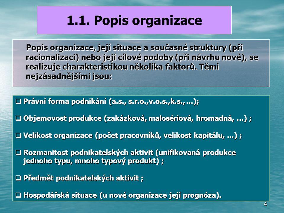 1.1. Popis organizace