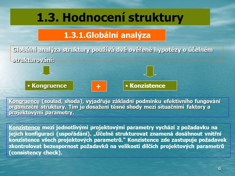 1.3. Hodnocení struktury 1.3.1.Globální analýza