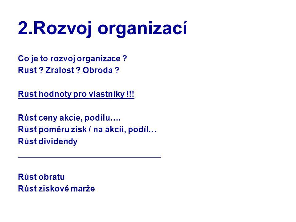 2.Rozvoj organizací Co je to rozvoj organizace