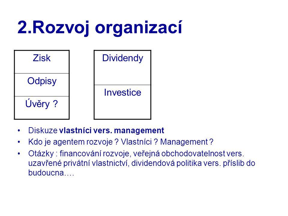 2.Rozvoj organizací Zisk Odpisy Úvěry Dividendy Investice