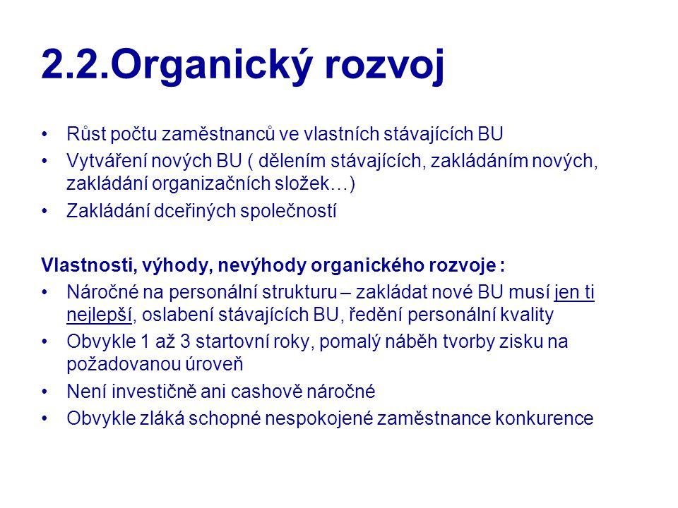 2.2.Organický rozvoj Růst počtu zaměstnanců ve vlastních stávajících BU.
