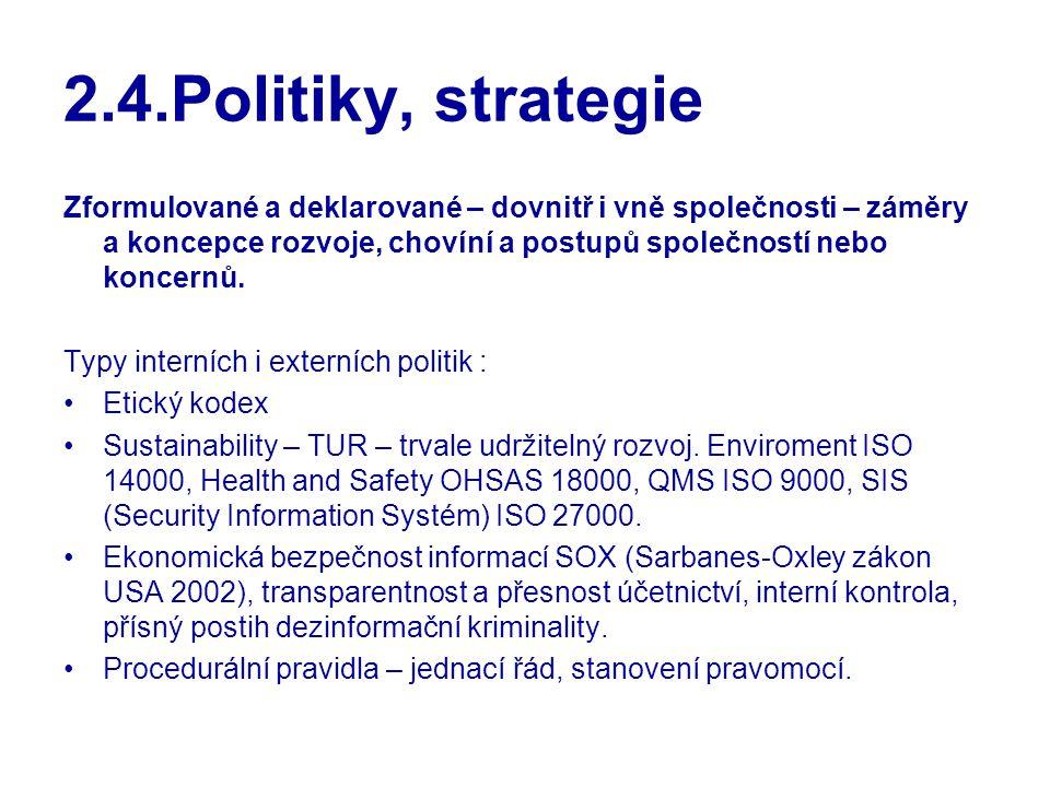 2.4.Politiky, strategie