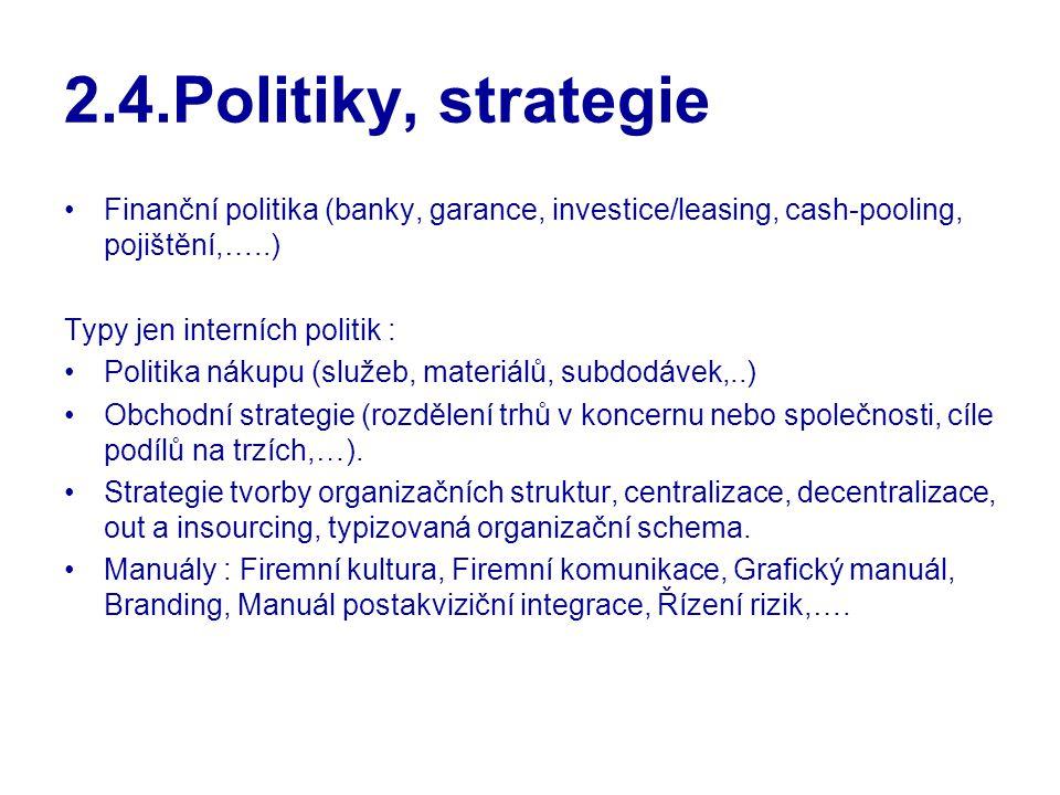 2.4.Politiky, strategie Finanční politika (banky, garance, investice/leasing, cash-pooling, pojištění,…..)