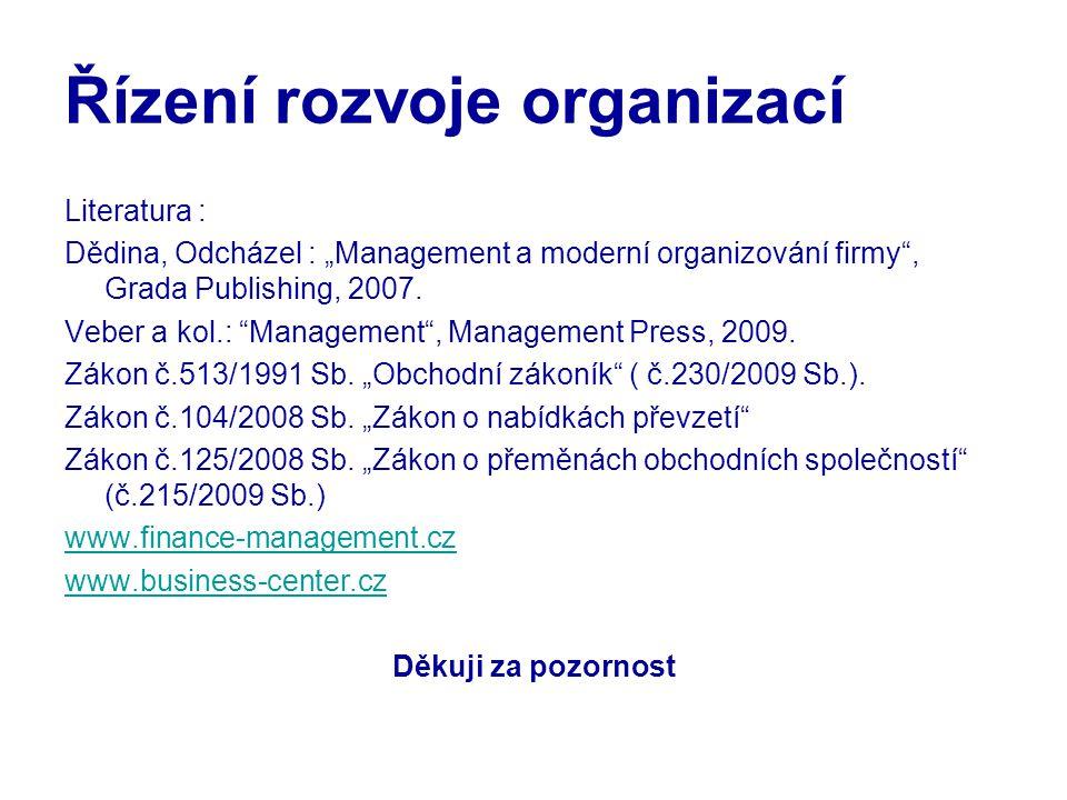 Řízení rozvoje organizací