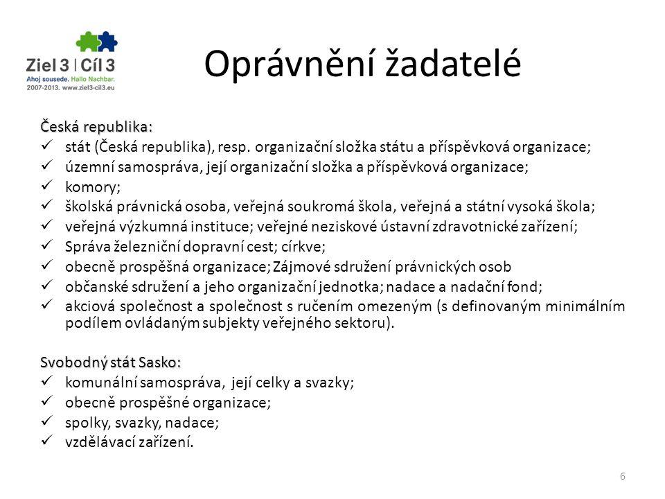 Oprávnění žadatelé Česká republika: