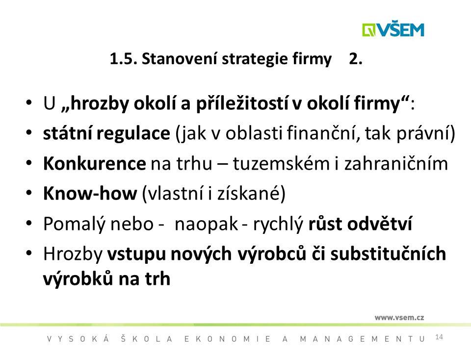 1.5. Stanovení strategie firmy 2.