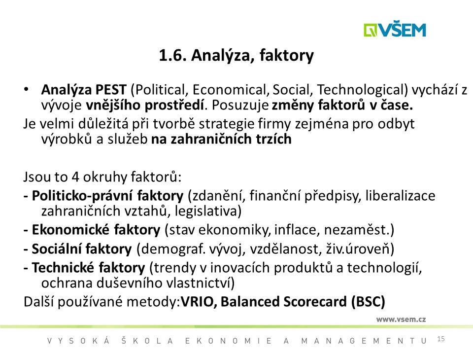 1.6. Analýza, faktory Analýza PEST (Political, Economical, Social, Technological) vychází z vývoje vnějšího prostředí. Posuzuje změny faktorů v čase.