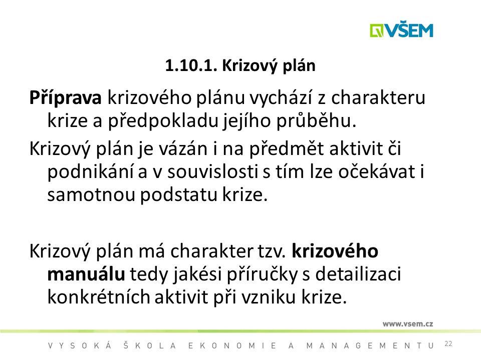 1.10.1. Krizový plán Příprava krizového plánu vychází z charakteru krize a předpokladu jejího průběhu.