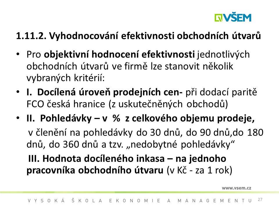 1.11.2. Vyhodnocování efektivnosti obchodních útvarů