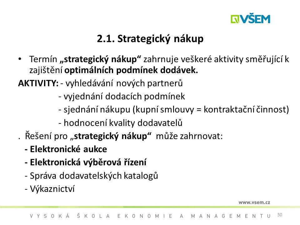 """2.1. Strategický nákup Termín """"strategický nákup zahrnuje veškeré aktivity směřující k zajištění optimálních podmínek dodávek."""